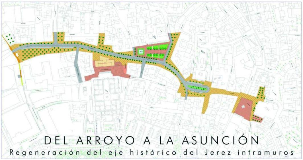Regeneración del Eje del Arroyo, Jerez de la Frontera