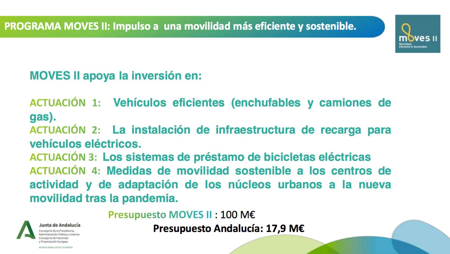 Gema Cantero presenta los detalles del Programa de Incentivos a la Movilidad Eficiente y Sostenible (MOVES II)