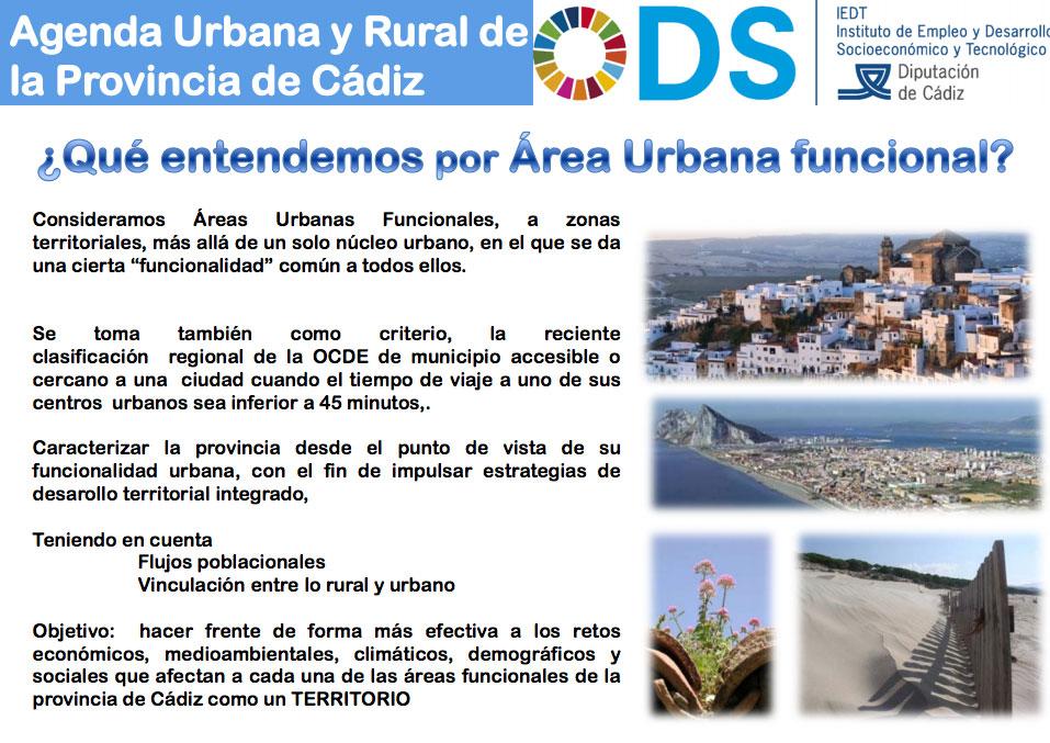 Área Urbana Funcional. Agenda Urbana y Rural de la Provincia de Cádiz
