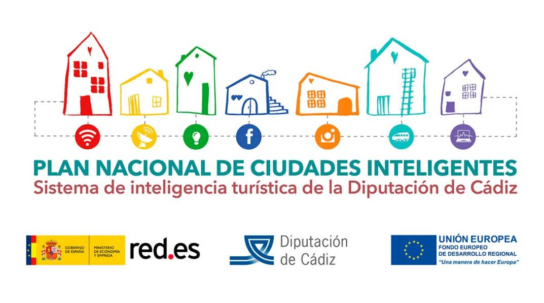 Presentado el Sistema de Inteligencia Turística de la Provincia de Cádiz
